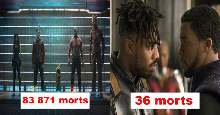 Quels sont les films Marvel les plus meurtriers?